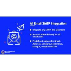 OpenCart SMTP Free : AWS, Gmail, Sendgrid, Mailgun & more